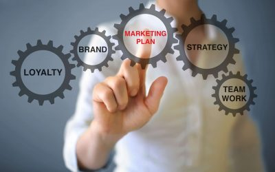 Building a retail marketing plan