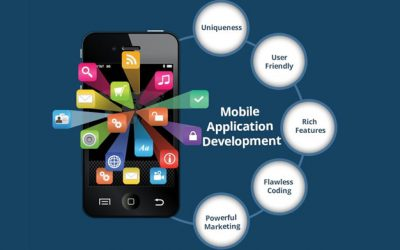 App development Tutorials