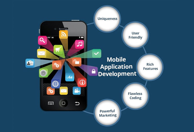 Image result for app development